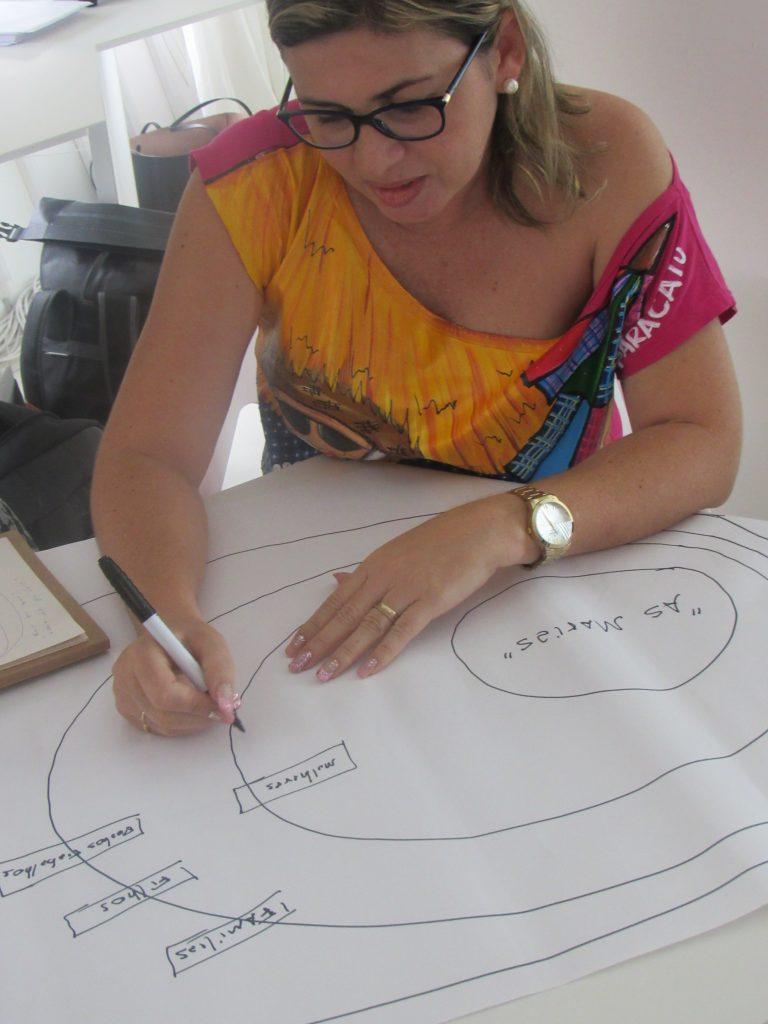 Foto de uma mulher escrevendo em um cartaz.